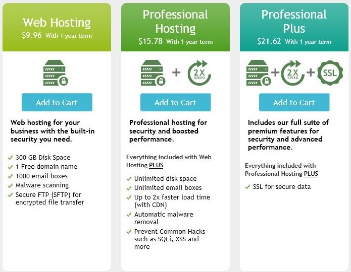 Network Solutions Shared Hosting Plan
