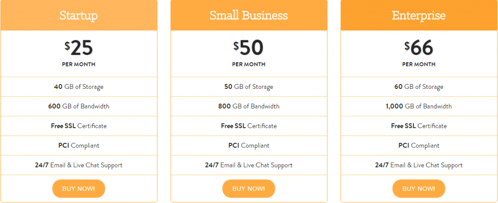 https://www.reviewplan.com/wp-content/uploads/2016/06/A-Small-Orange-Business-Hosting-Plan-1024x418.png