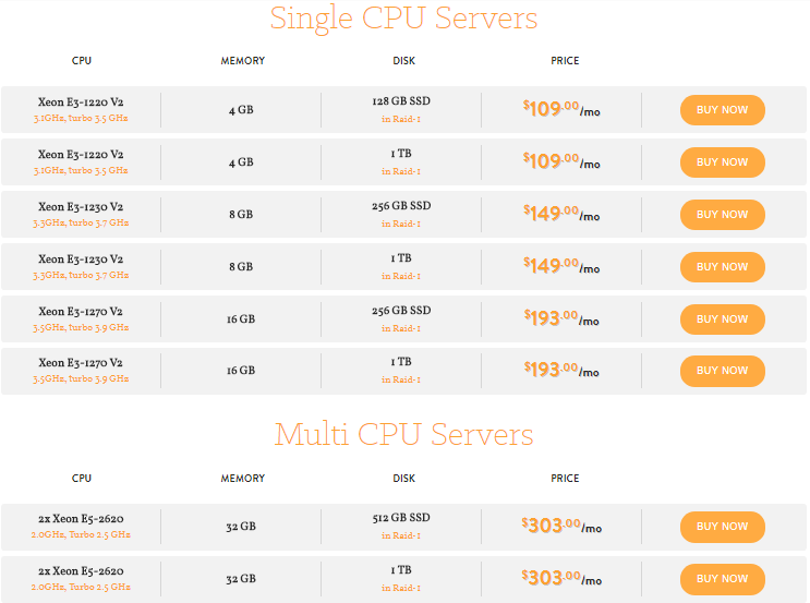 A Small Orange Dedicated Hosting Plan