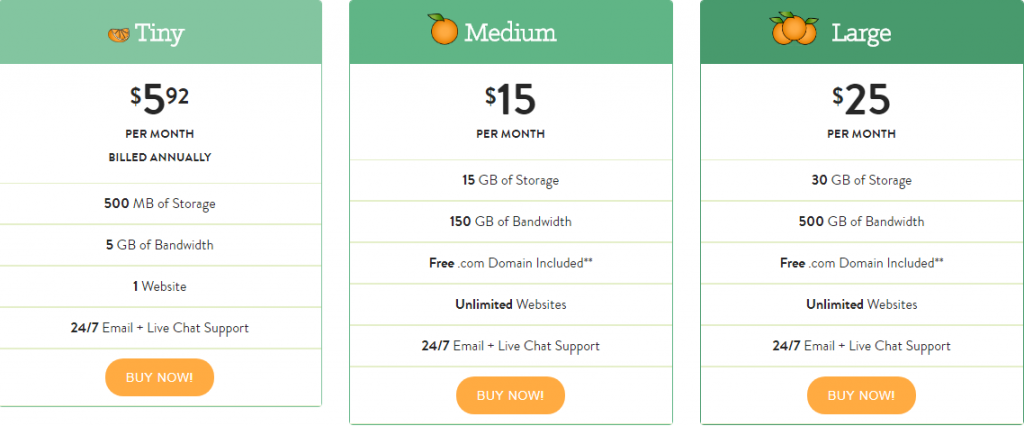 A Small Orange Shared Hosting Plan