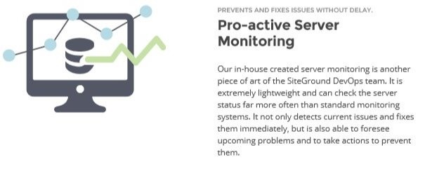 SiteGround Pro-active Server Monitoring