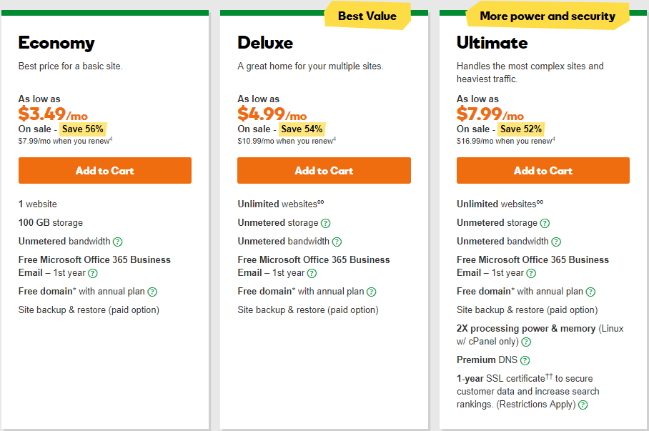 GoDaddy Linux Shared Hosting Plan