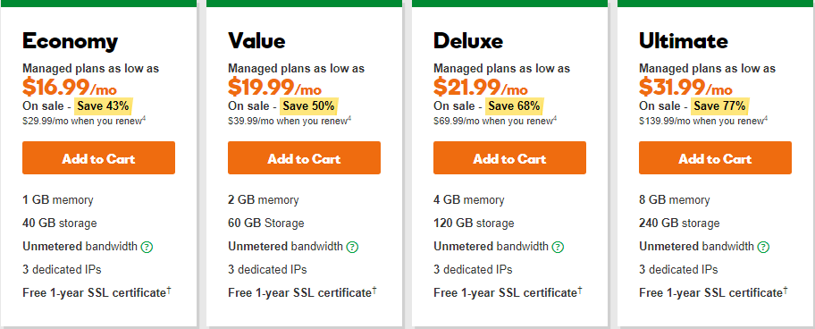 GoDaddy Linux VPS Hosting Plan