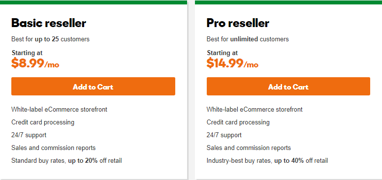 GoDaddy Reseller Hosting Plan