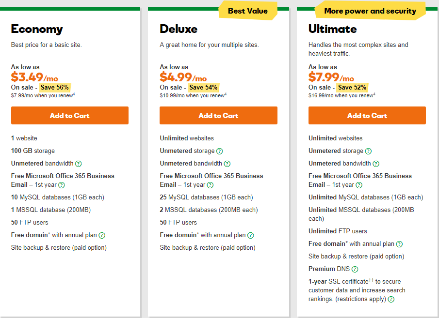 GoDaddy Windows Shared Hosting Plan