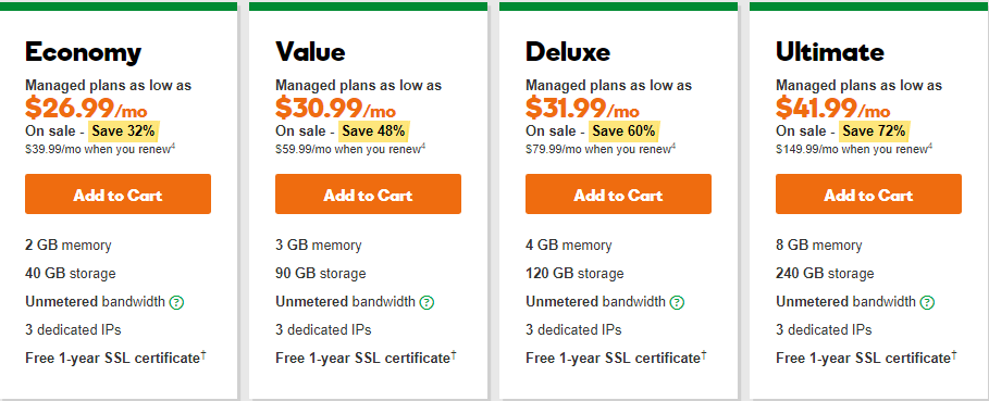 GoDaddy Windows VPS Hosting Plan