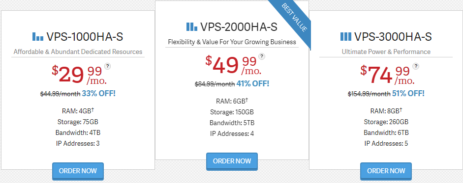 InMotion Hosting VPS Hosting Plan