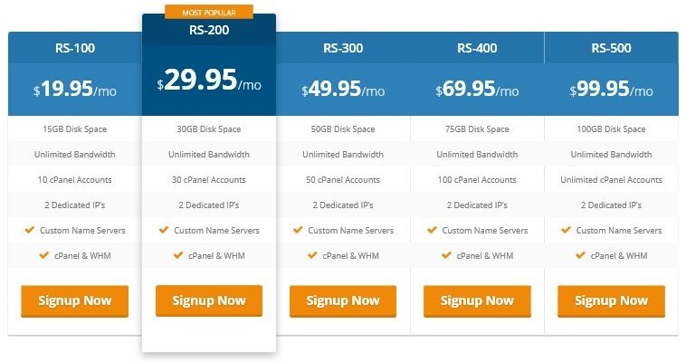 HostUpon Reseller Hosting Plan