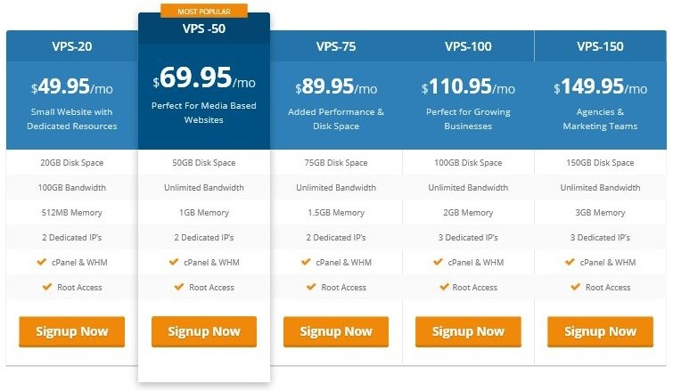 HostUpon VPS Hosting Plan