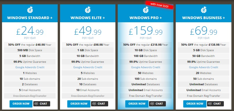 Webhost.uk.net Windows Shared Hosting Plan