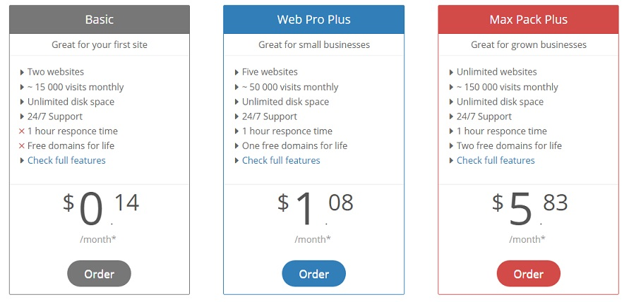 AwardSpace Shared Hosting Plan