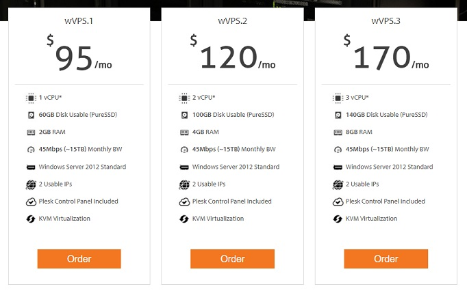 HostDime Windows VPS Hosting Plan