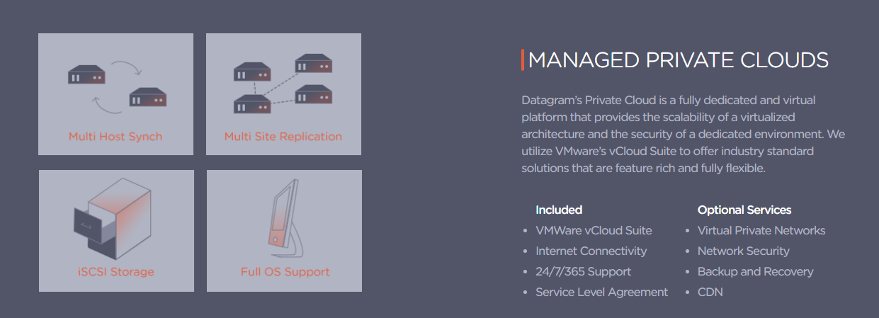 Datagram Cloud hosting plan