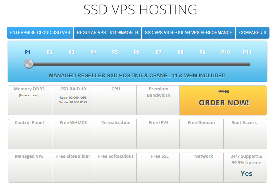 KVC VPS Hosting plan
