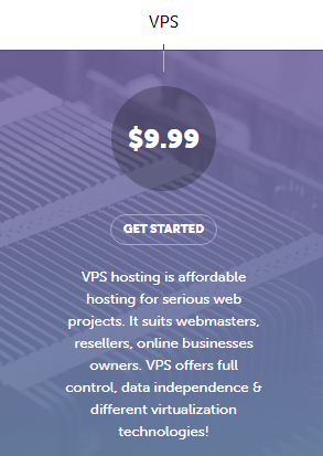 SiteValley VPS hosting plan