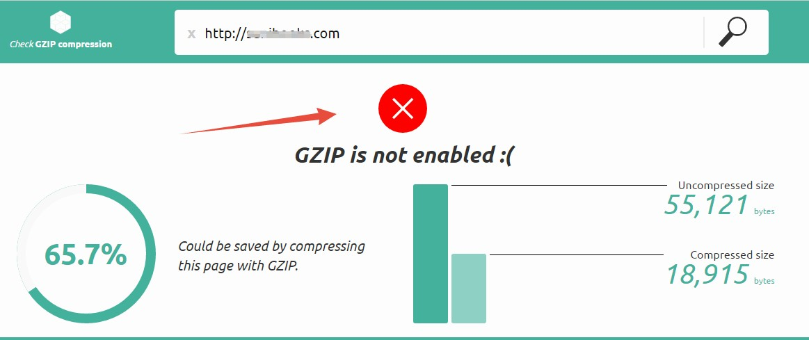 'GZIP is not enabled'