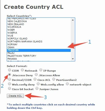 'Create ACL' button