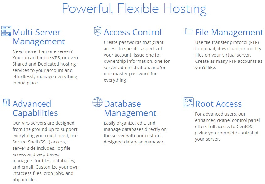 Features of Bluehost VPS Hosting