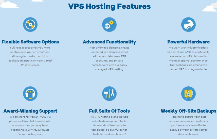 Notable Features of VPS hosting of HostGator