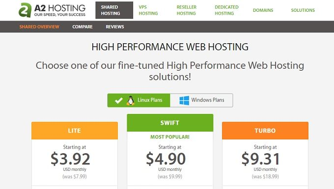A2 Shared Hosting Review