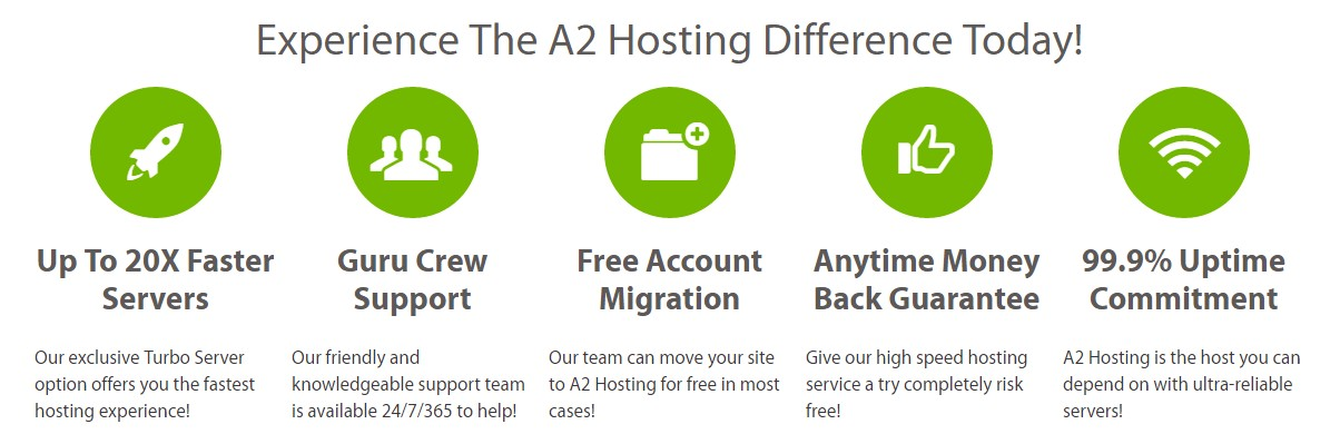 Services of A2 Hosting Dedicated Hosting Package