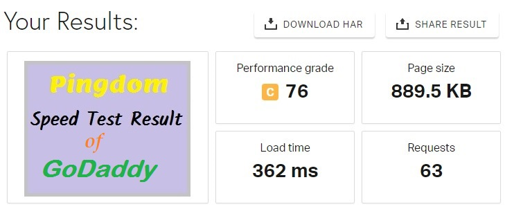 GoDaddy Speed Test Result