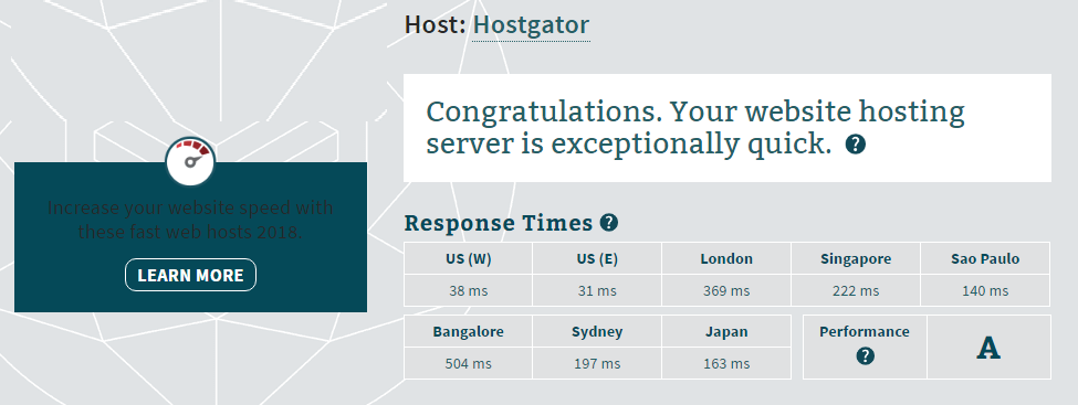 HostGator Server Response Test Result