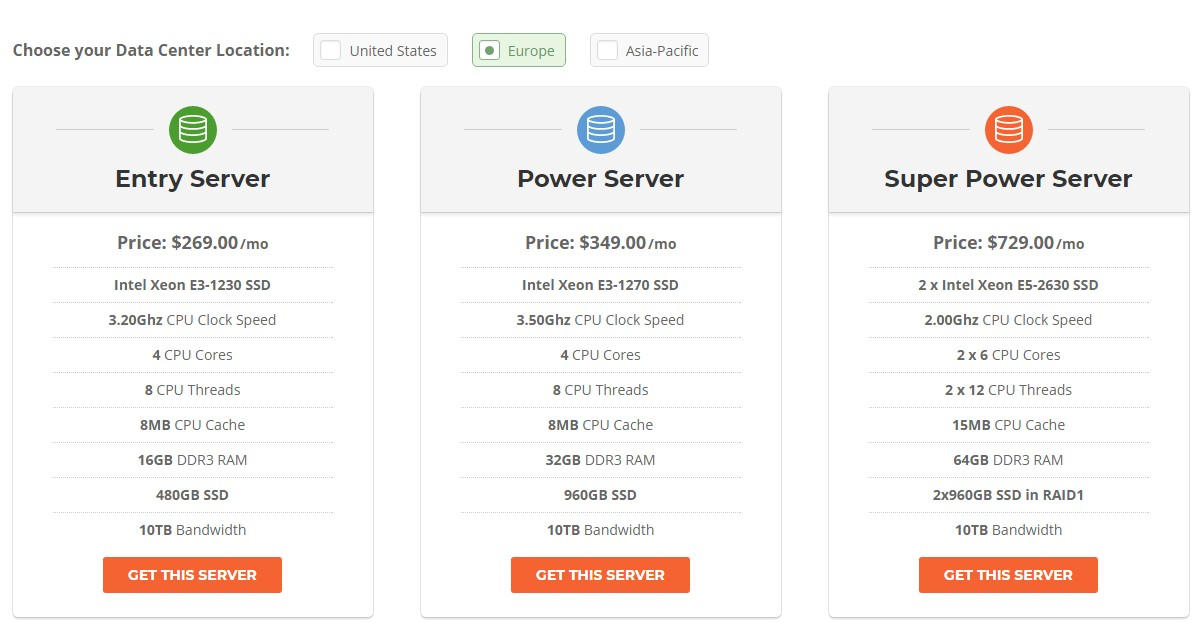 SiteGround Dedicated Hosting plans (USA & Europe)