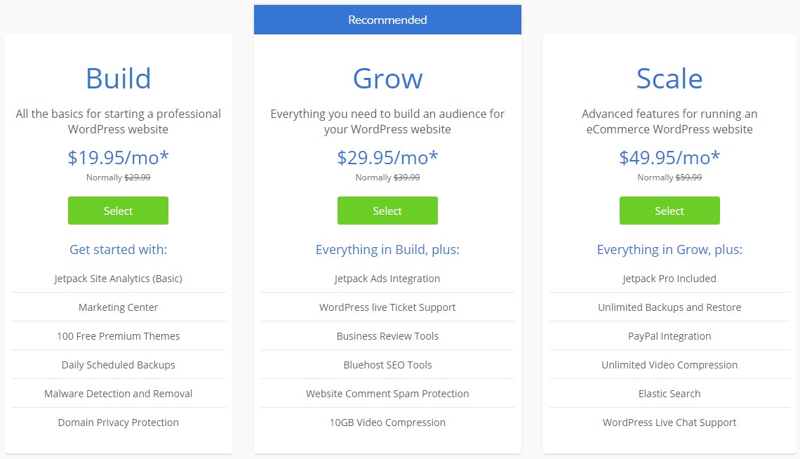 WordPress hosting packages of Bluehost