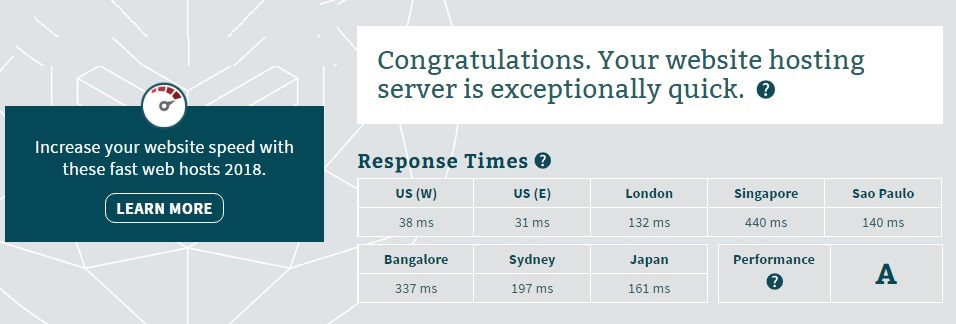 Server Response Test Result on GoDaddy