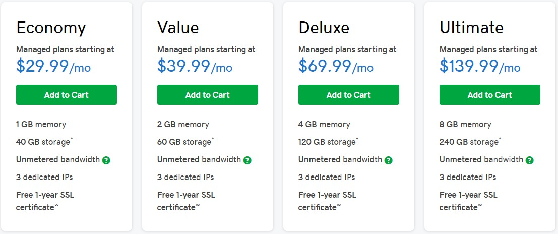VPS Hosting Linux packages of GoDaddy