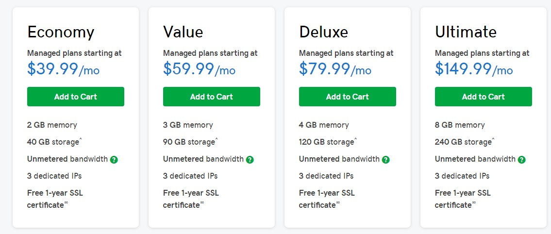 VPS Hosting Windows packages of GoDaddy